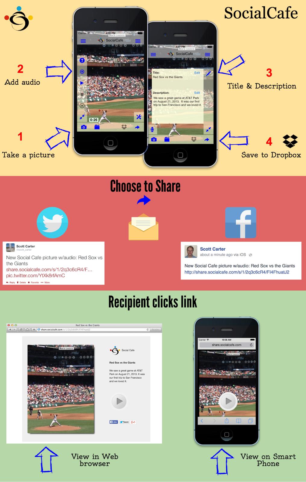 SocialCafe app steps