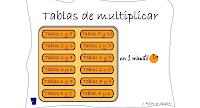 Tablas multiplicar