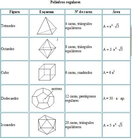 EnsstRey: Tema: Cuerpos geométricos