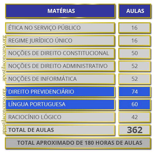 Curso Online INSS 2015 Apostila INSS 2015 PDF Grátis Download Conteúdo