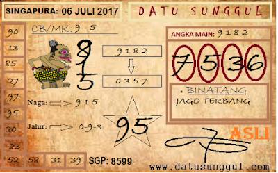 Prediksi Angka Togel Singapura Kamis | Datu Nabolon