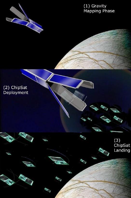 A Potpourri of Future Mission Ideas