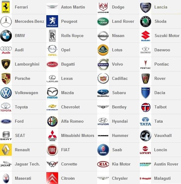 Todas las marcas de vehiculos del mundo imagui for Marcas de coches