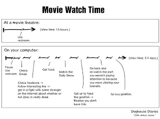 tempo per vedere un film