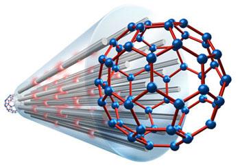 Kết quả hình ảnh cho công nghệ nano