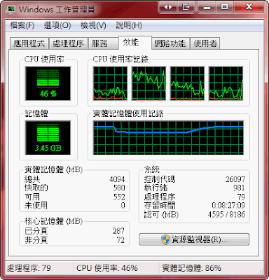 7-Zip CPU使用率