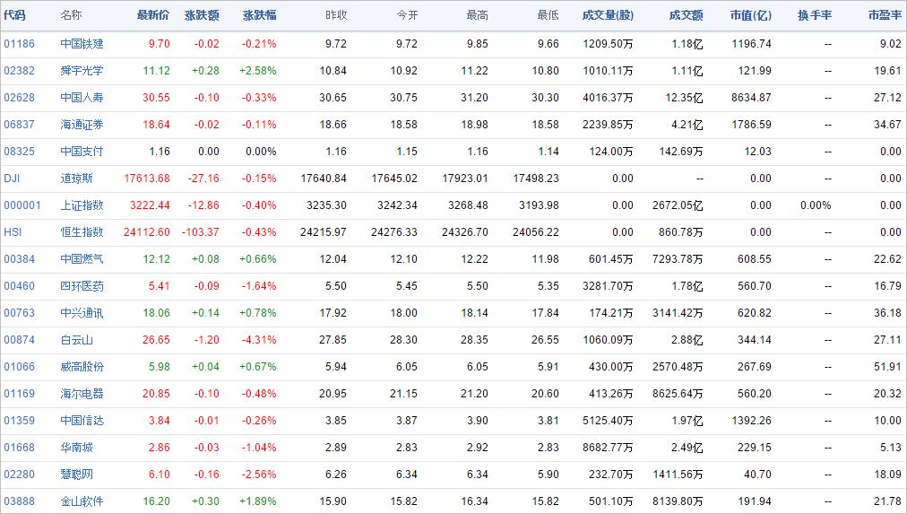 中国株コバンザメ投資ウォッチ銘柄watch20150114