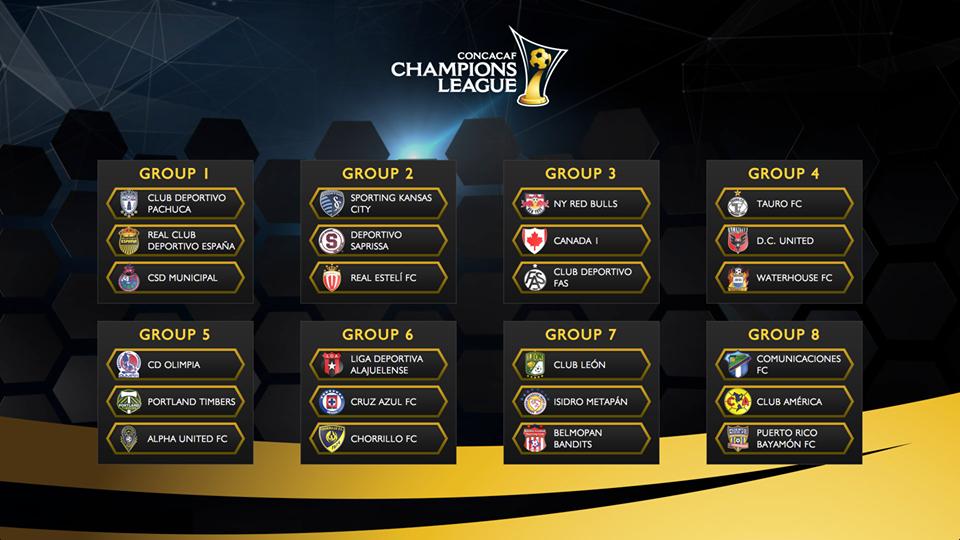Grupos Concachampions 2014 - 2015