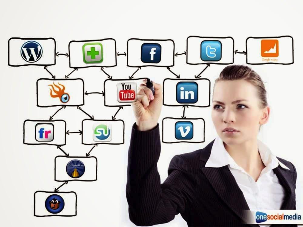 Các cách PR Online trong chiến dịch Digital Marketing