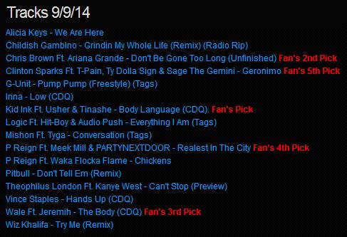 Download [Mp3]-[NEW TRACK RELEASE] เพลงสากลเพราะๆ ออกใหม่มาแรงประจำวันที่ 9 September 2014 [Solidfiles] 4shared By Pleng-mun.com