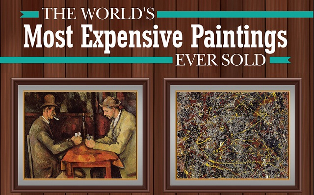 The world 39 s most expensive paintings ever sold for What is the most expensive painting
