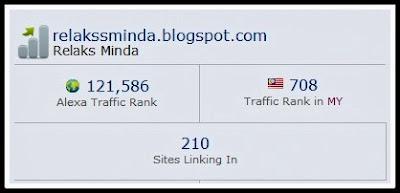 Status dan Info Blog Relaks Minda