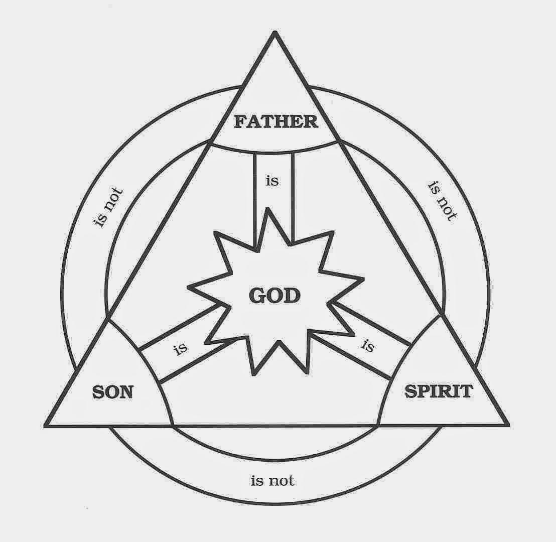 Reflections of a Catholic Scientist Does Quantum Mechanics