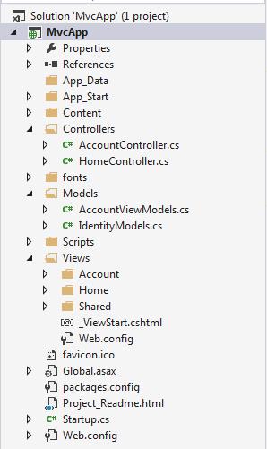 asp.net mvc application framework,asp.net mvc 4,