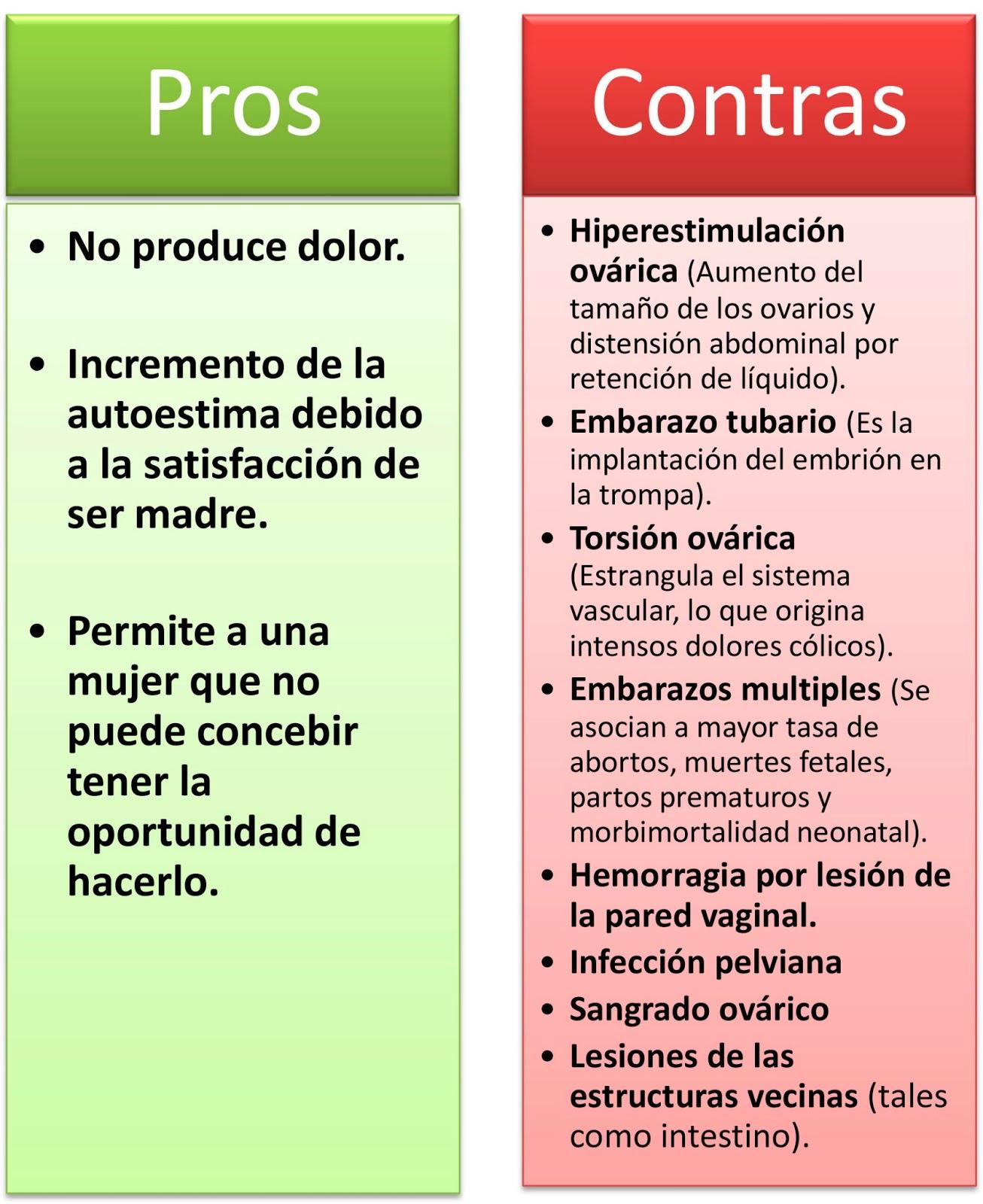 Ventajas y desventajas de la inseminacion artificial