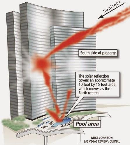 El rayo de la muerte Hotel Vdara & Spa (Las Vegas,EEUU)