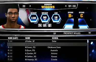 Draft Class 14 for NBA2K14 Association