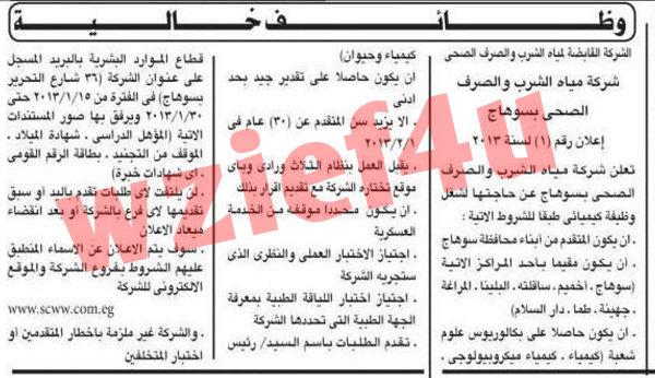 وظائف جريدة الأهرام الثلاثاء 15 يناير 2013 -وظائف مصر الثلاثاء 15-1-2013