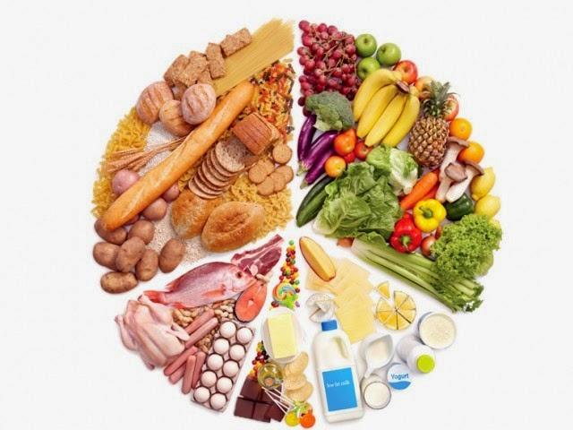 Makanan seimbang