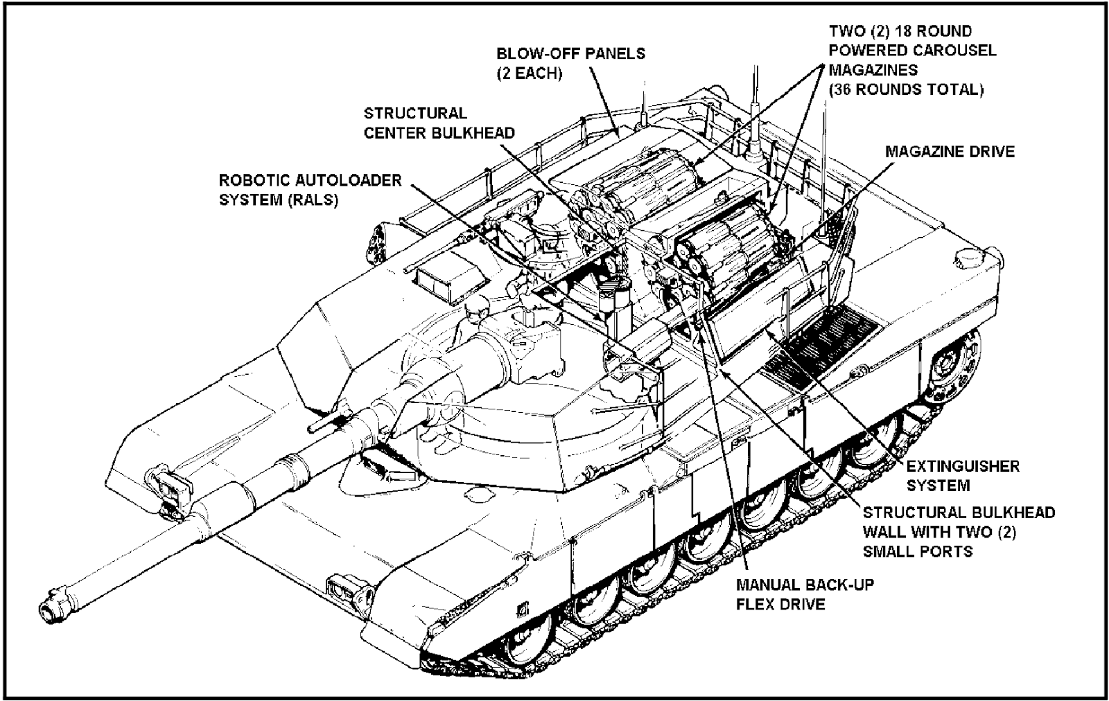 Sextant Blog 112 Tank MBT modern Fire Control System