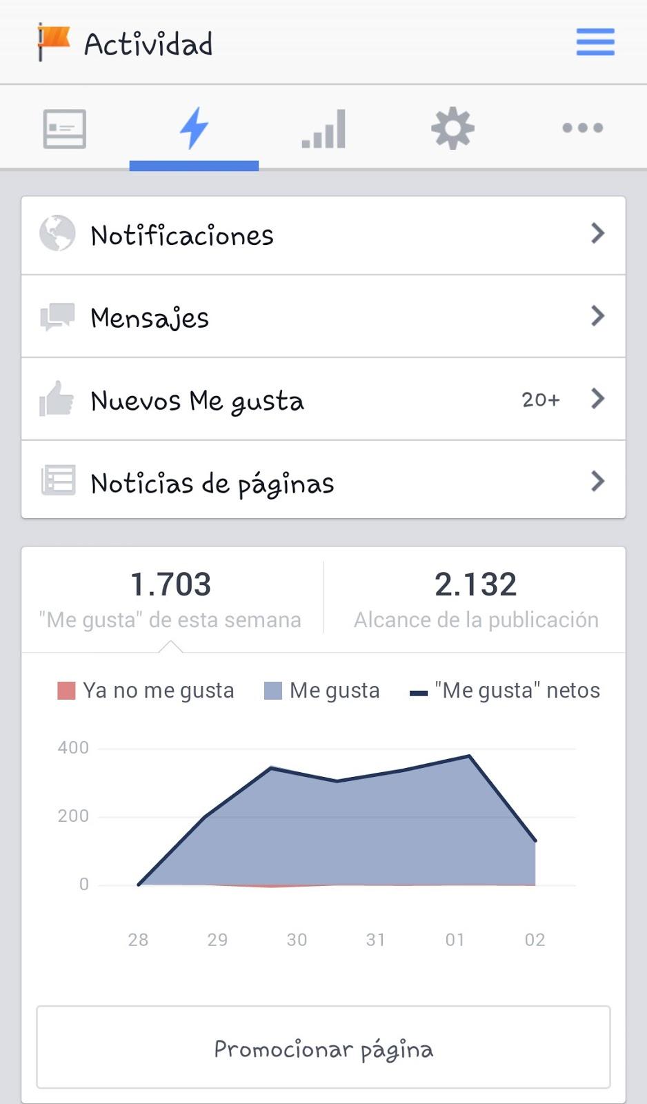 https://www.facebook.com/BlogdeIndiaMartinez?ref=bookmarks