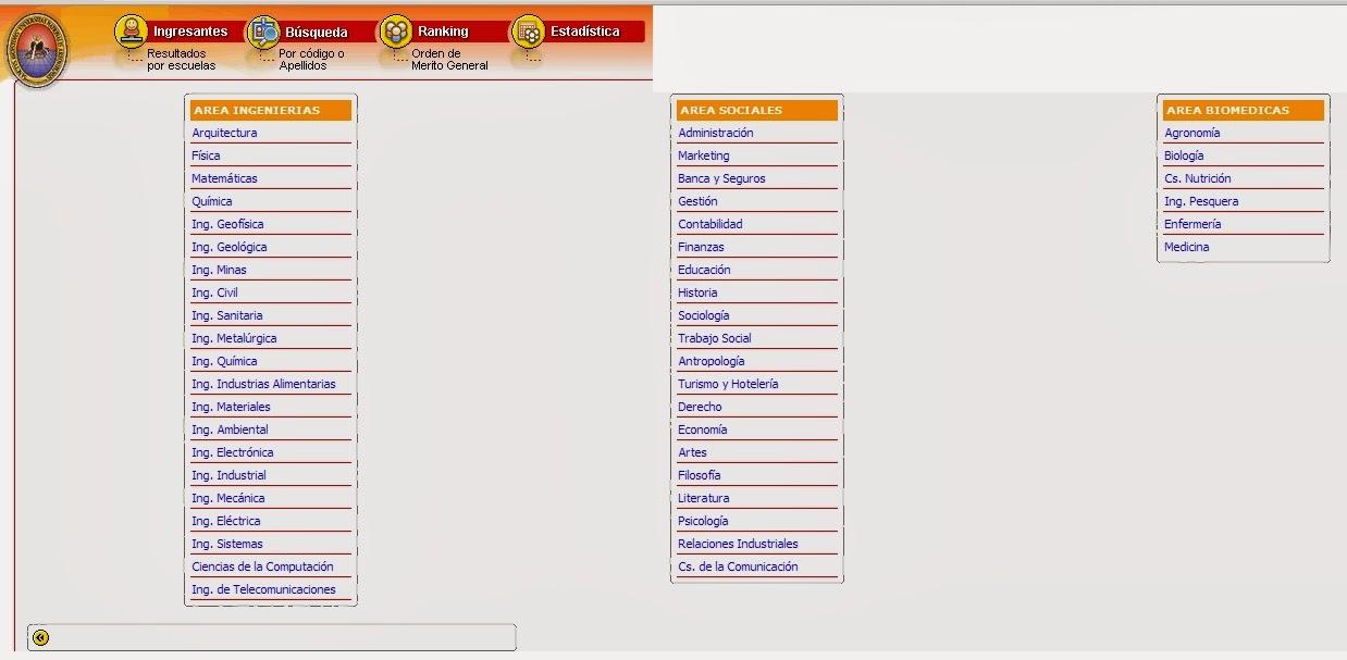 Resultados Ingresantes Examen UNSA 2014-III 23 de marzo 2014
