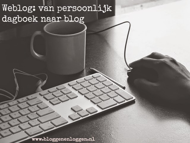 Weblog beginnen