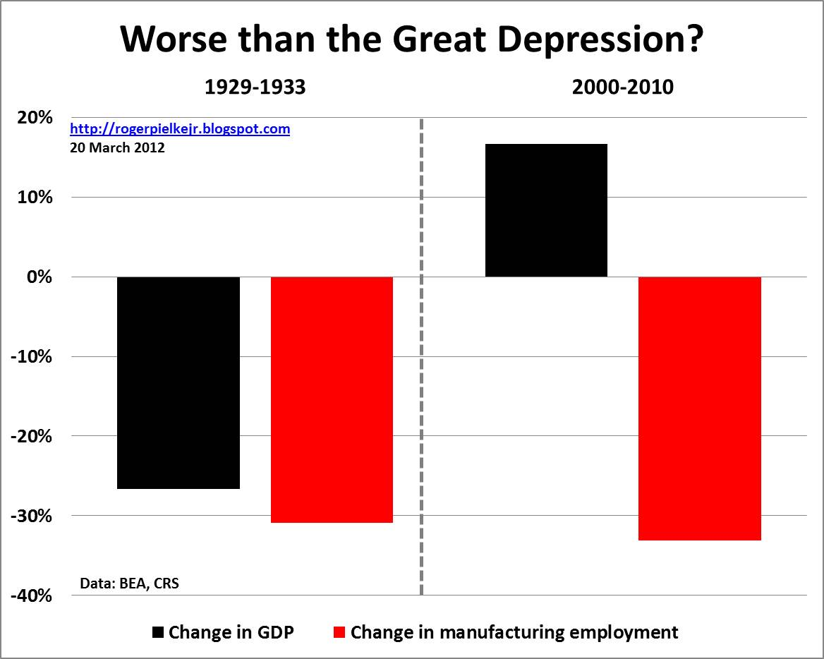 an examination of the great depression Perspective (p 2) harold l cole lee e ohanian some observations on the great depression (p 25) edward c prescott 1998 contents (p 32) 1998 staff reports (p 33) lowed by the great depression in the 1930s will the pros- perity of not based on es- tablished theory or even a careful examination of the data.