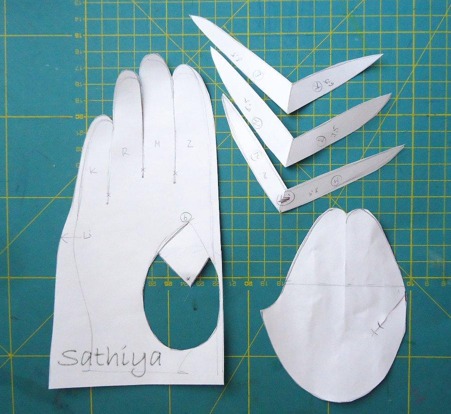 Famous Schnittmuster Handschuhe Frieze - Decke Stricken Muster ...