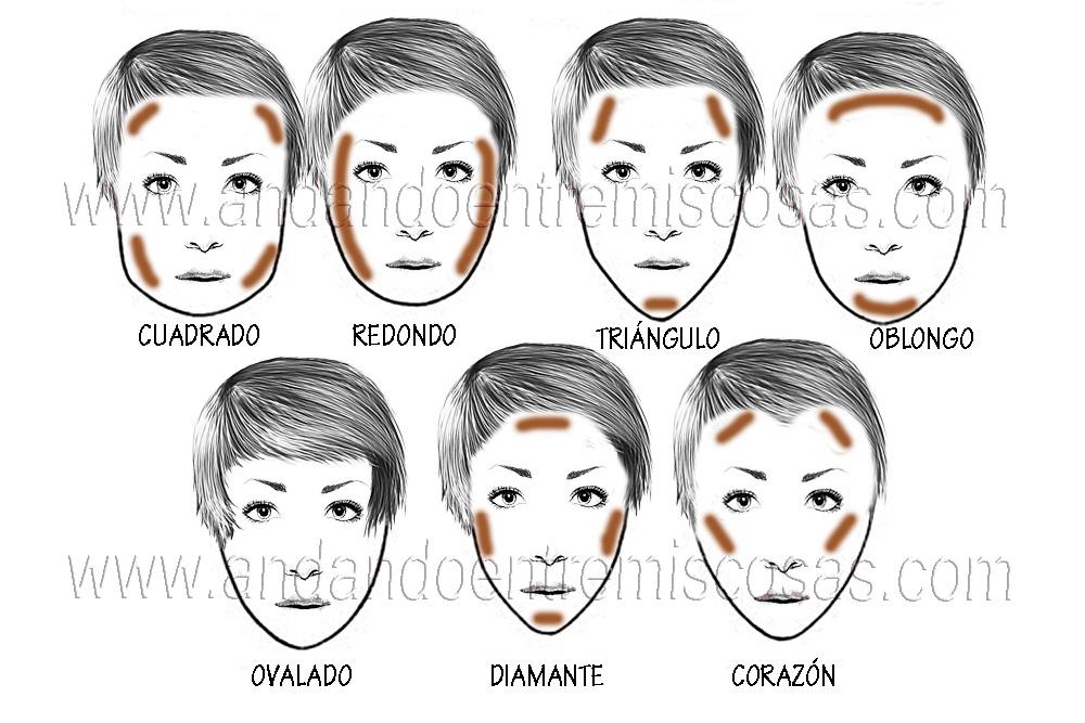 Forma de contorno según el rostro