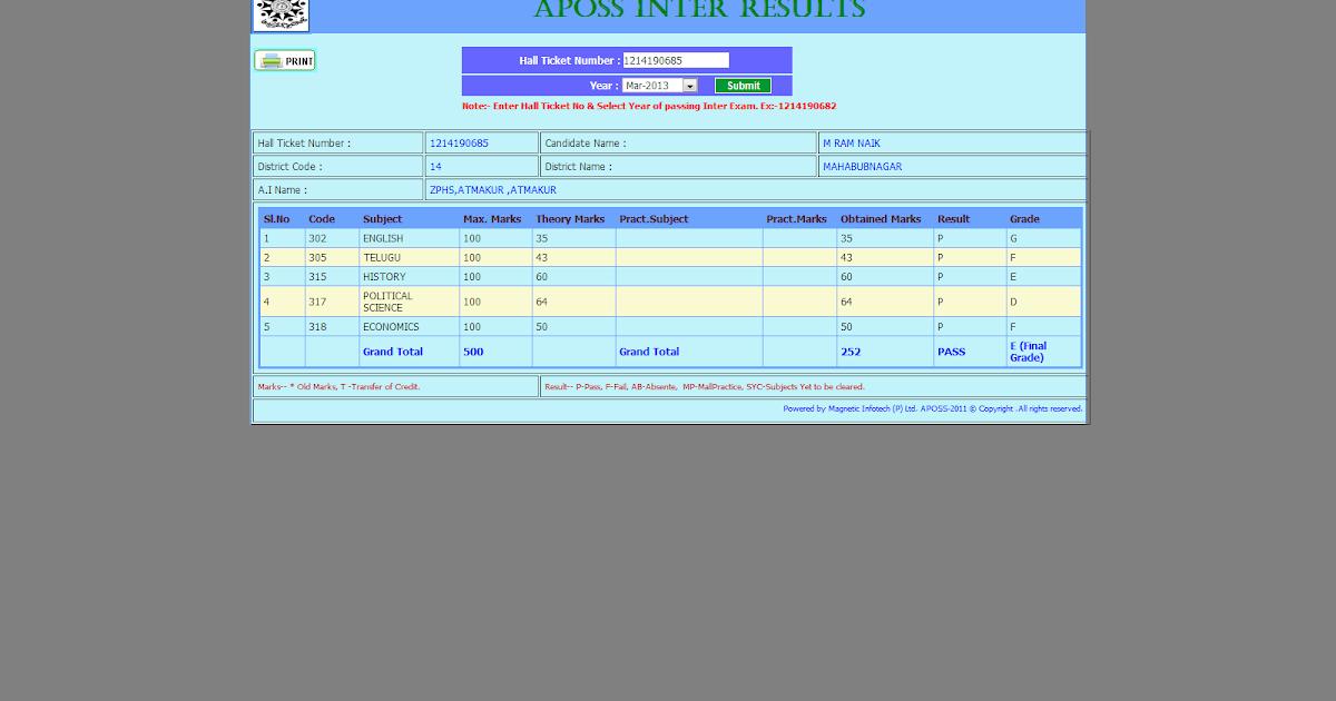 Gudresults : Download Open School INTER Marks Memo Andhra Pradesh