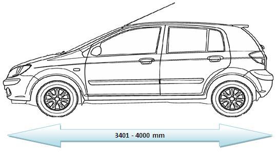 Indian Automotive Brands Segments Auto Punditz