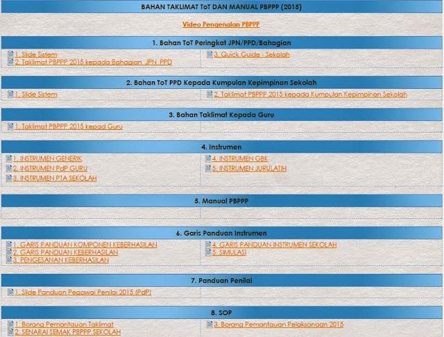 Sistem Maklumat Guru (SMG) Modul Prestasi