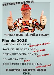 quociente do eleitorado para dar votos a deputados porcentagem Brasil