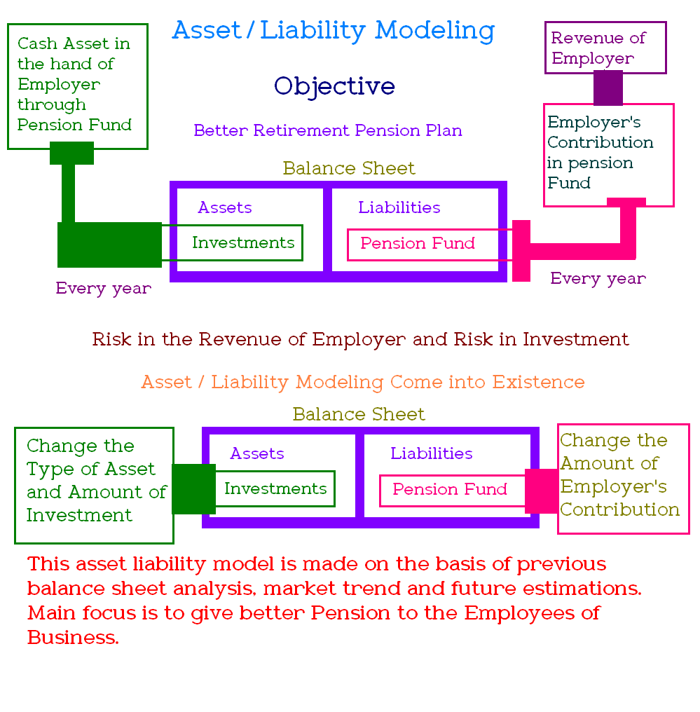 what are the risks and liability factors in an audit Audit in a nutshell reality picture (= financial statements) assets liabilities equity  inherent risks is a measure of the likelihood that there are material  the auditor must assess the factors that make up the inherent risk and take them.