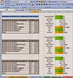 Fuerzas para modelado SAP2000
