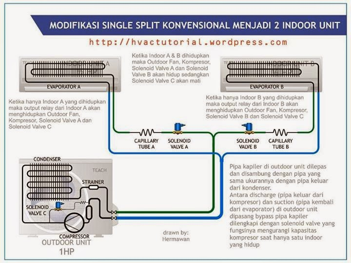 modifikasi single split konvensional menjadi    2    indoor unit