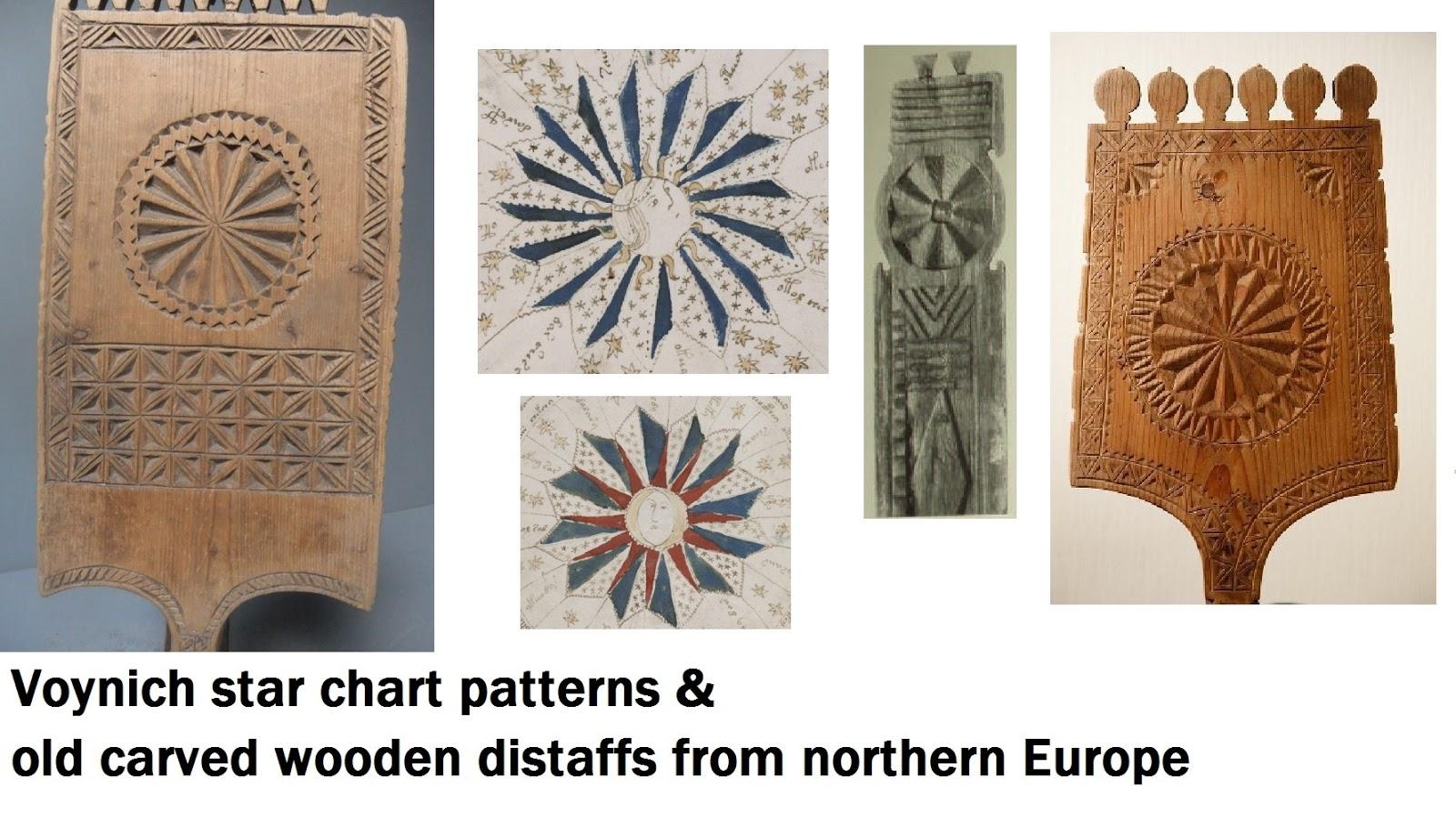 Unlocking The Voynich Manuscript Design Symbol In The Voynich