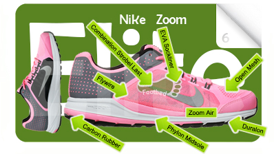 NikeZoomAirElite6.N.G