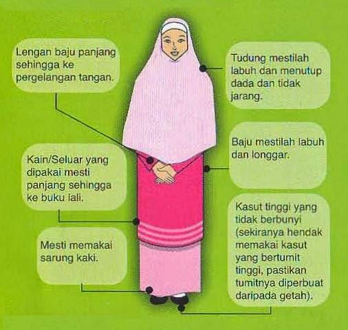 Panduan Penjagaan Anggota Badan Wanita Dalam Islam