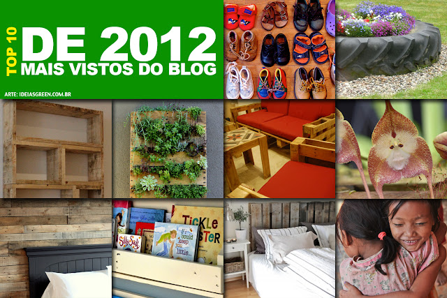 Top 10 posts mais vistos de 2012