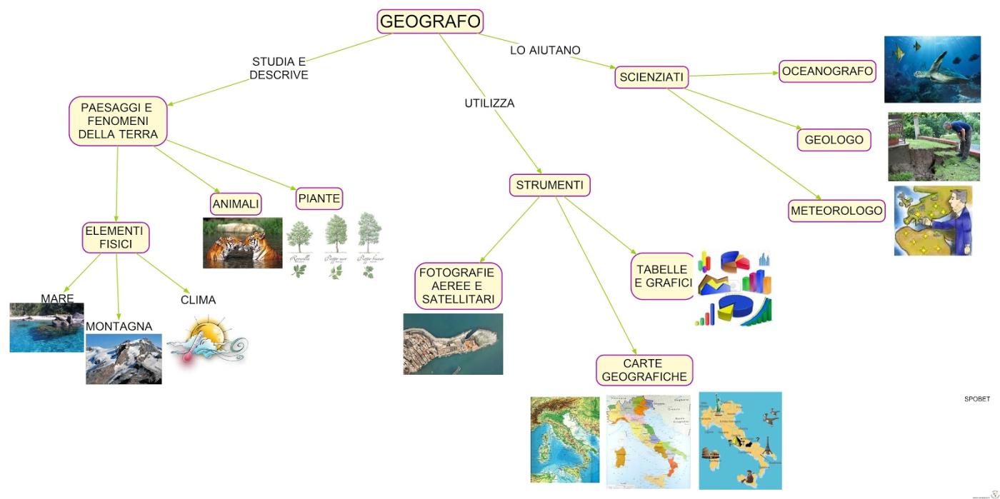 Diario Di Scuola Ottobre 2013