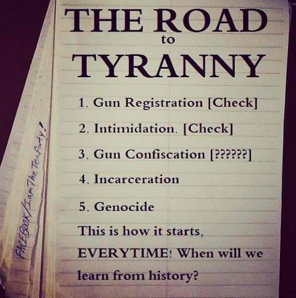 5 steps to tyranny documentary Ref number: 237 type of video: documentary genre: history length: 59 minutes contact by email description: this film analyzes the movement of a society from freedom to tyranny in five steps.