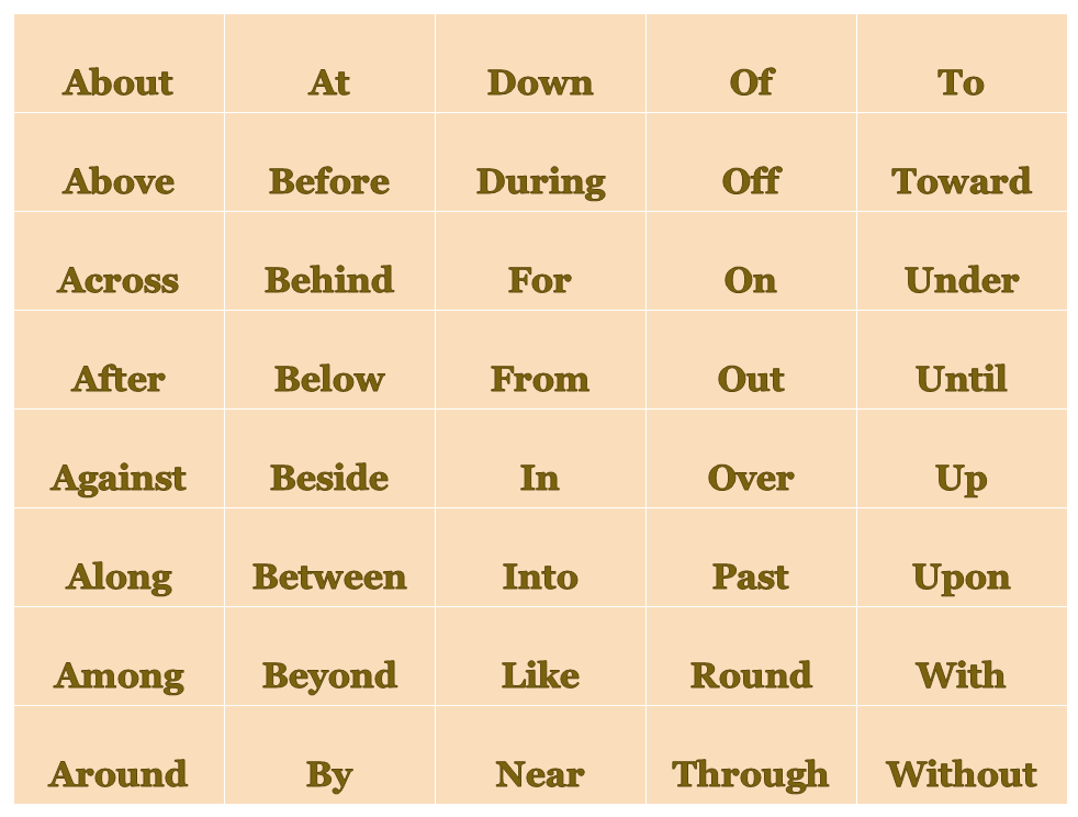 most common english phrases list pdf