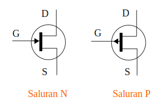 simbol-FET