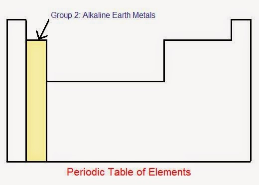 Grade 11 chapter2 group 2 elements semester2 group 2 elements trends and properties properties of the alkaline earth metals urtaz Gallery