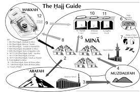 Download Tuntunan Haji dan Umrah dari Kemenag