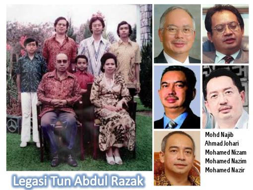 Biodata Adik Najib
