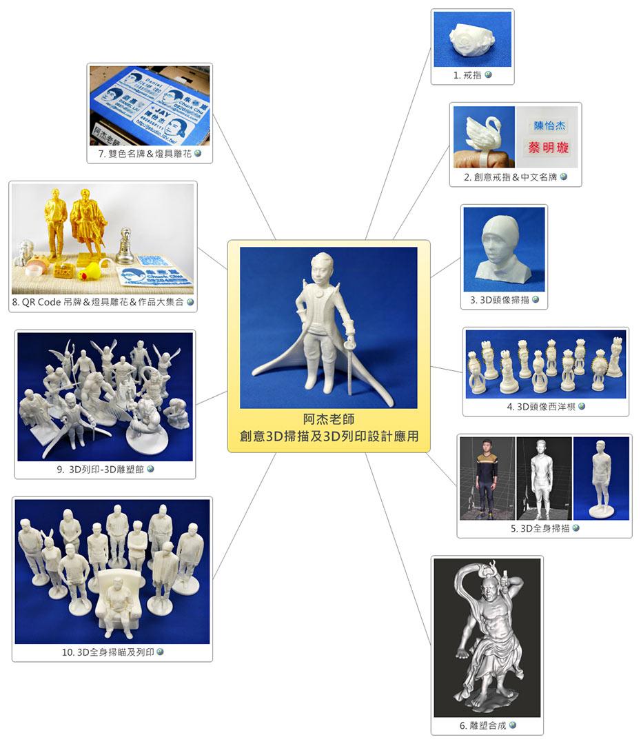 3D掃描&3D列印課程 5
