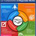 Los 4 componentes del negociador efectivo (Infografía)